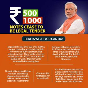 Rs 500 Rs 1,000 currency notes ban
